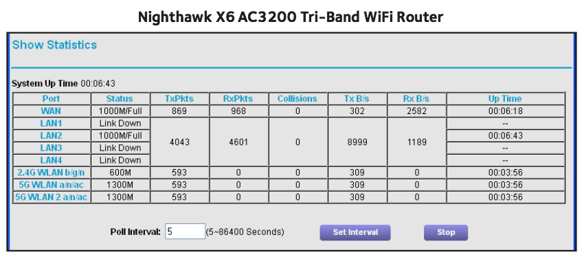 Nighthawk X6 AC3200 Tri-Band WiFi Router Manual Traffic Statistics (p127)